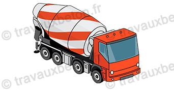 Devis livraison beton camion toupie
