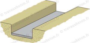 beton proprete
