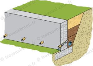 mur soutenement drainage