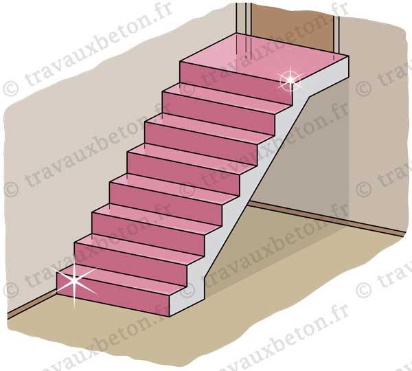 Prix Et Pose D 39 Un Escalier En B Ton Cir Tarif Co T