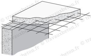 plancher beton prefabrique