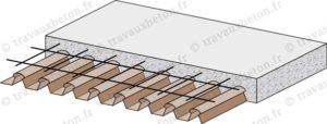 plancher collaborant bac acier