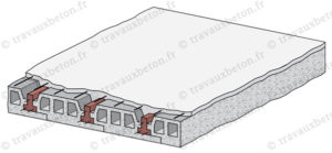 plancher poutrelle hourdis