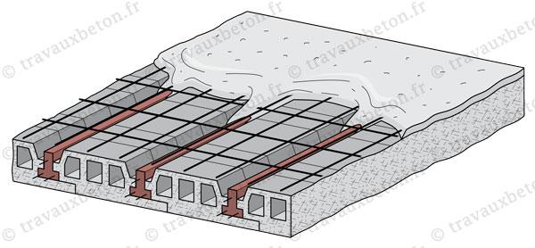 dalle compression plancher poutrelle hourdis