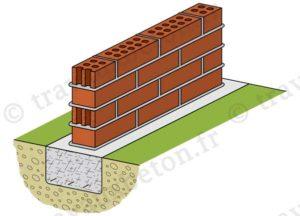 fondation mur brique beton