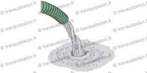 chape liquide fluide autonivelante autolissante