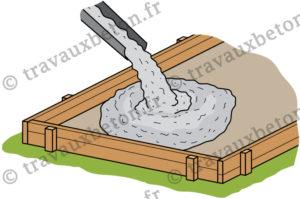 coulage beton fluide s4 dans coffrage bois dalle