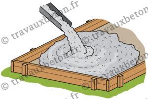 coulage dalle beton sur terre