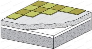 chape liquide ciment avec isolant sous chape dalle flottante