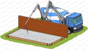 mixo pompe toupie beton avec pompe intégrée