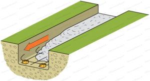 beton fondation semelle filante mur parpaing