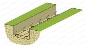 ferraillage fondation muret