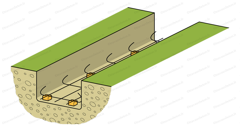 ferraillage fondation muret week end 25 fondation du muret de la terrasse la dalle piscine et. Black Bedroom Furniture Sets. Home Design Ideas