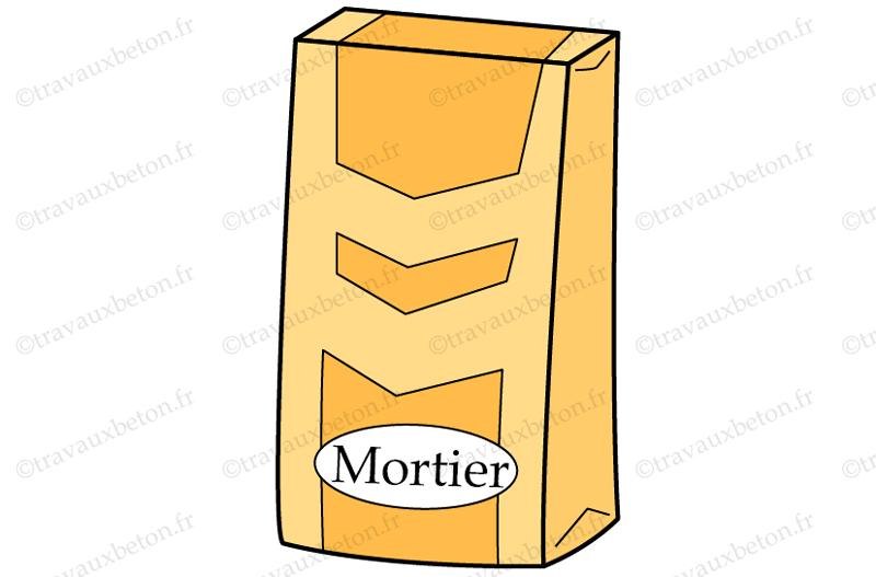 Le Dosage Du Mortier Travaux Béton