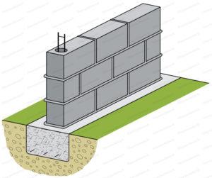 mur cloture en parpaing avec semelle filante