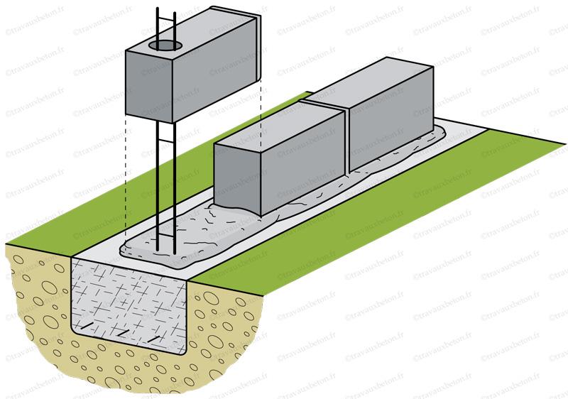 construction mur parpaing
