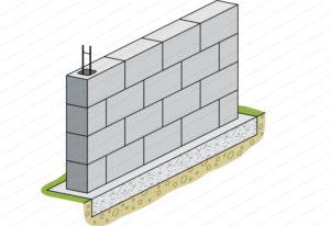 mur cloture parpaing avec fondation