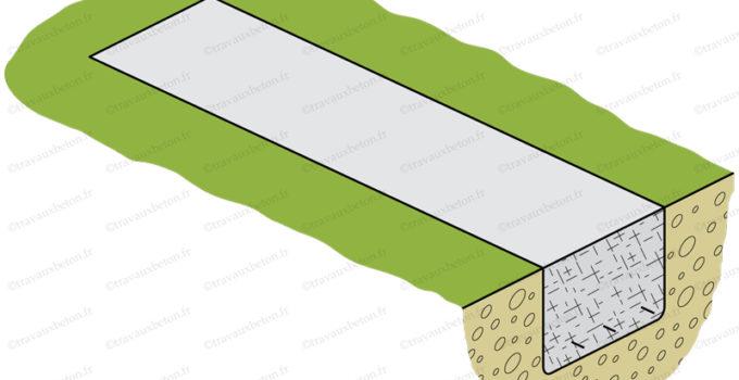 profondeur fondation maison plain pied ventana blog. Black Bedroom Furniture Sets. Home Design Ideas