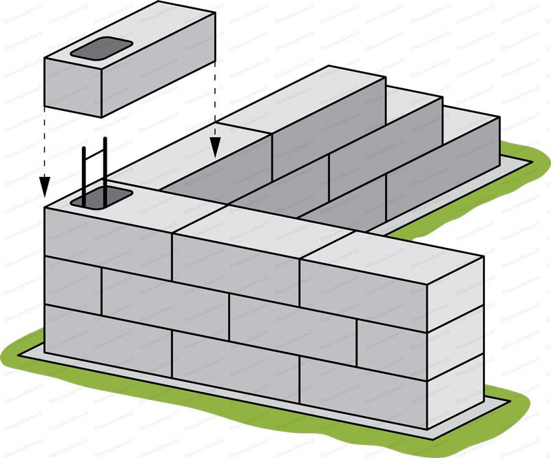 monter un mur en parpaing avec angle