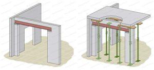 etais mur porteur poutre ipn