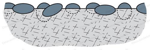 beton desactivé