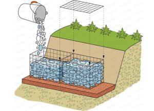 construction mur gabion
