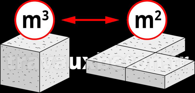 Comment Convertir Des M2 En M3 De Beton Explications Simulateur